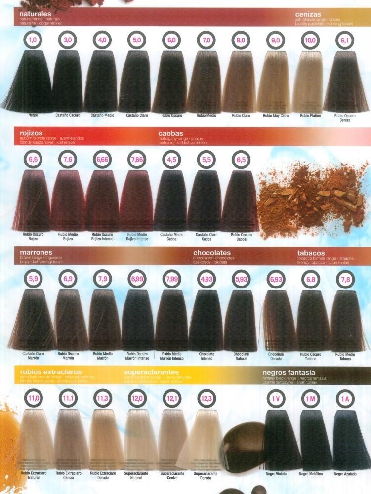Carta colores tintes pelo valqolor hoja 1 de 2 envase - Bano de color mercadona ...