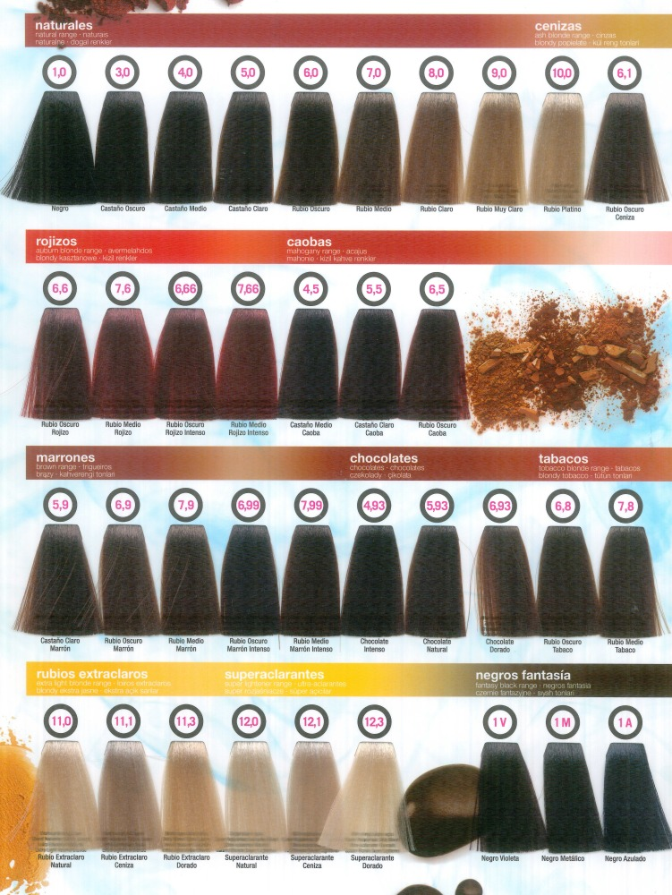 Carta colores tintes pelo valqolor hoja 1 de 2 envase for Bano de color mercadona
